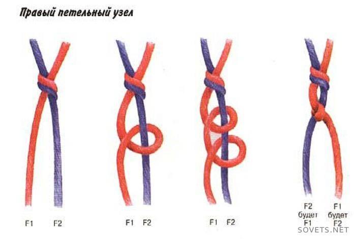1398343311_7 Плетение фенечек из мулине для начинающих, схема плетения, как плести браслет: как сплести фенечку как делать