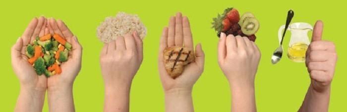 Регулируйте размер порций по своей руке