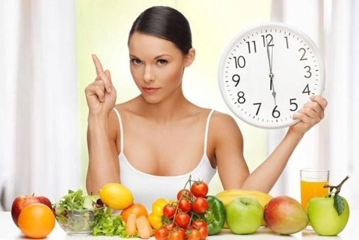 Строгий режим любого диетического питания