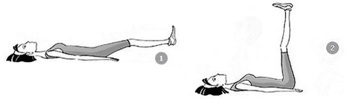 Схема выполнения поднятия ног