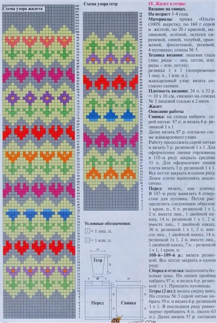 Схема вязания детских гетр спицами