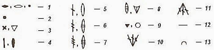 Обозначения схем вязания крючком