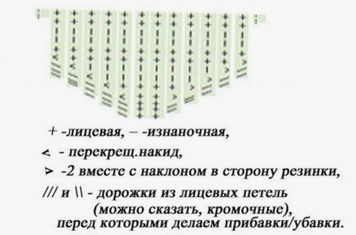Схема вязания простого чепчика для малыша