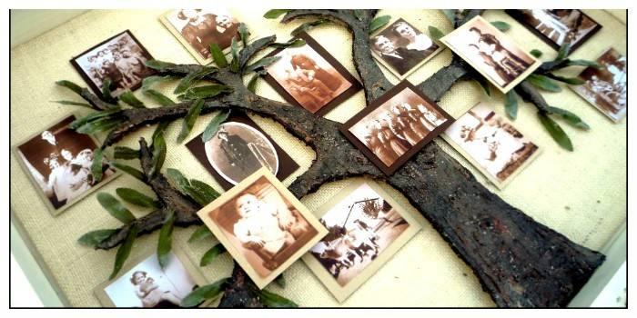 Генеалогическое древо своими руками