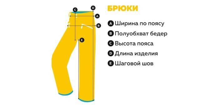 Размер мужских брюк