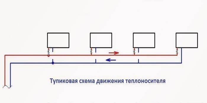 Схема тупиковой двухтрубной системы отопления