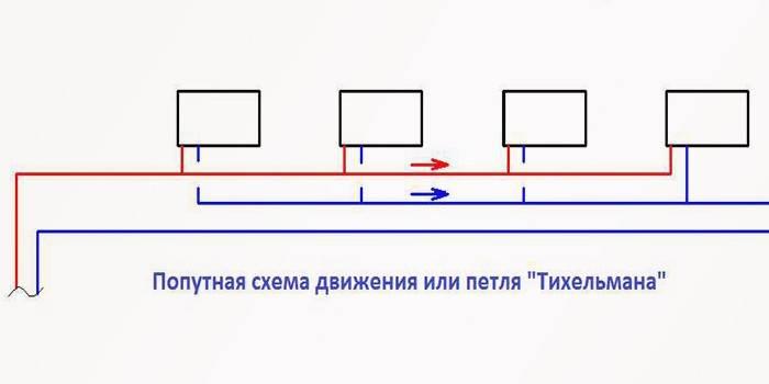 Схема попутной двухтрубной система отопления
